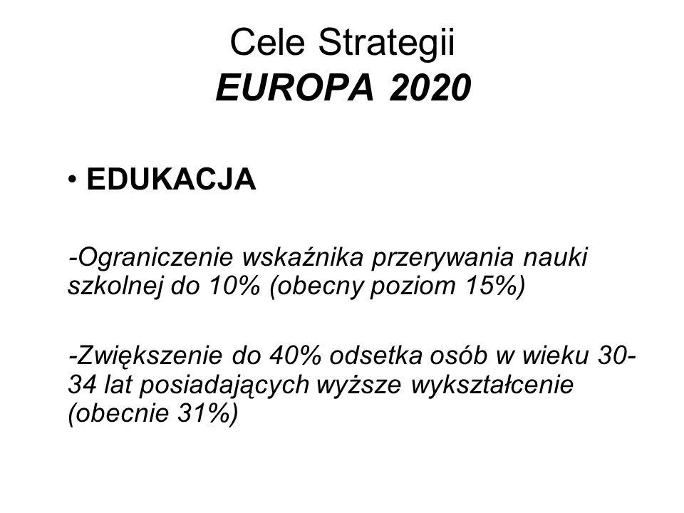 Cele Strategii EUROPA 2020 EDUKACJA -Ograniczenie wskaźnika przerywania nauki szkolnej do 10% (obecny poziom 15%) -Zwiększenie do 40% odsetka osób w w