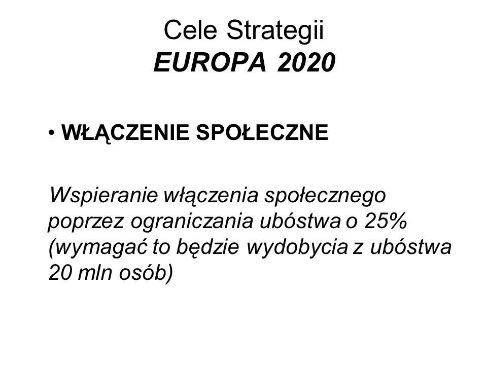 Cele Strategii EUROPA 2020 WŁĄCZENIE SPOŁECZNE Wspieranie włączenia społecznego poprzez ograniczania ubóstwa o 25% (wymagać to będzie wydobycia z ubós