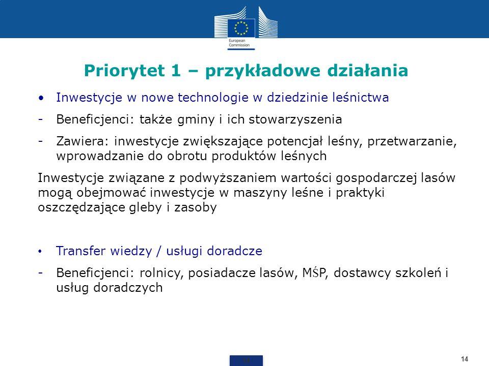 Priorytet 1 – przykładowe działania 14 Inwestycje w nowe technologie w dziedzinie leśnictwa -Beneficjenci: także gminy i ich stowarzyszenia -Zawiera: