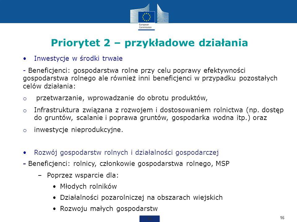 Priorytet 2 – przykładowe działania 16 Inwestycje w środki trwa ł e - Beneficjenci: gospodarstwa rolne przy celu poprawy efektywności gospodarstwa rol