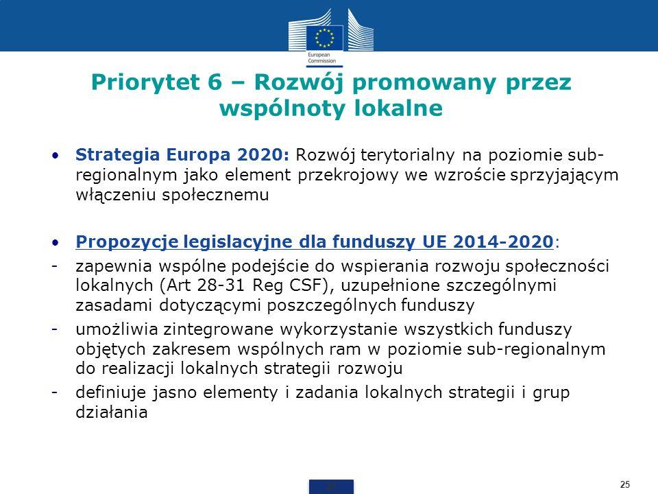 Priorytet 6 – Rozwój promowany przez wspólnoty lokalne 25 Strategia Europa 2020: Rozwój terytorialny na poziomie sub- regionalnym jako element przekro