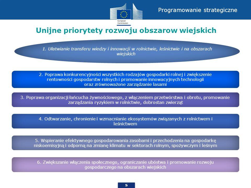 5 Unijne priorytety rozwoju obszarow wiejskich 55 6. Zwiększanie włączenia społecznego, ograniczanie ubóstwa i promowanie rozwoju gospodarczego na obs