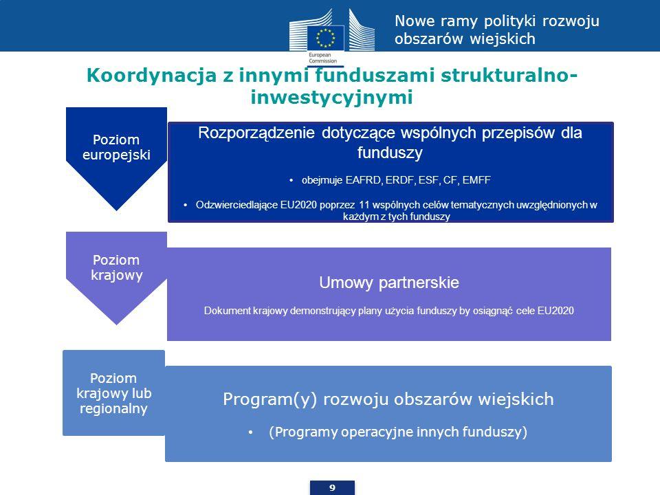 9 Poziom europejski Poziom krajowy Rozporządzenie dotyczące wspólnych przepisów dla funduszy obejmuje EAFRD, ERDF, ESF, CF, EMFF Odzwierciedlające EU2