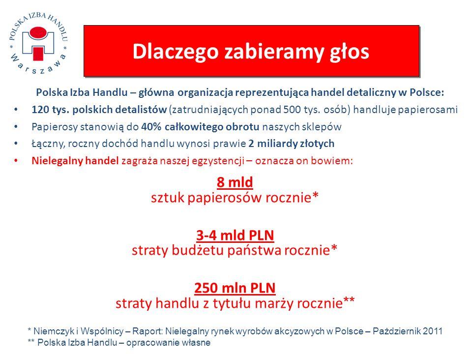 Dlaczego zabieramy głos Polska Izba Handlu – główna organizacja reprezentująca handel detaliczny w Polsce: 120 tys. polskich detalistów (zatrudniający