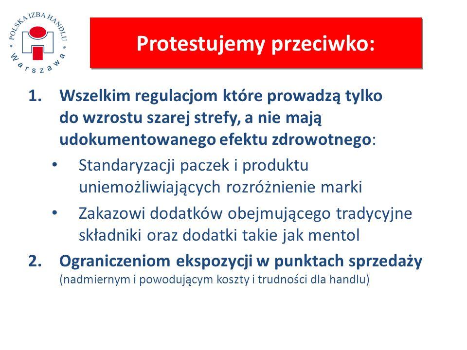 Protestujemy przeciwko: 1.Wszelkim regulacjom które prowadzą tylko do wzrostu szarej strefy, a nie mają udokumentowanego efektu zdrowotnego: Standaryz