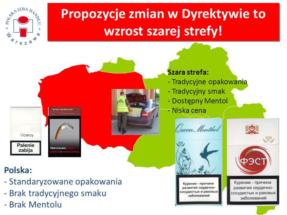 Papierosy z przemytu - zagrożenia Dostępność cenowa – 50% ceny sklepowej Brak limitów i informacji o zawartości szkodliwych składników Brak ostrzeżeń zdrowotnych w języku polskim Niekontrolowana sprzedaż nieletnim