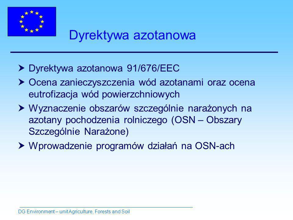 Dyrektywa azotanowa Dyrektywa azotanowa 91/676/EEC Ocena zanieczyszczenia wód azotanami oraz ocena eutrofizacja wód powierzchniowych Wyznaczenie obszarów szczególnie narażonych na azotany pochodzenia rolniczego (OSN – Obszary Szczególnie Narażone) Wprowadzenie programów działań na OSN-ach DG Environment – unit Agriculture, Forests and Soil
