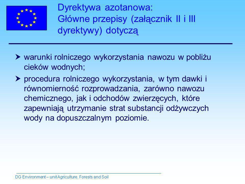 Dyrektywa azotanowa: Główne przepisy (załącznik II i III dyrektywy) dotyczą warunki rolniczego wykorzystania nawozu w pobliżu cieków wodnych; procedura rolniczego wykorzystania, w tym dawki i równomierność rozprowadzania, zarówno nawozu chemicznego, jak i odchodów zwierzęcych, które zapewniają utrzymanie strat substancji odżywczych wody na dopuszczalnym poziomie.