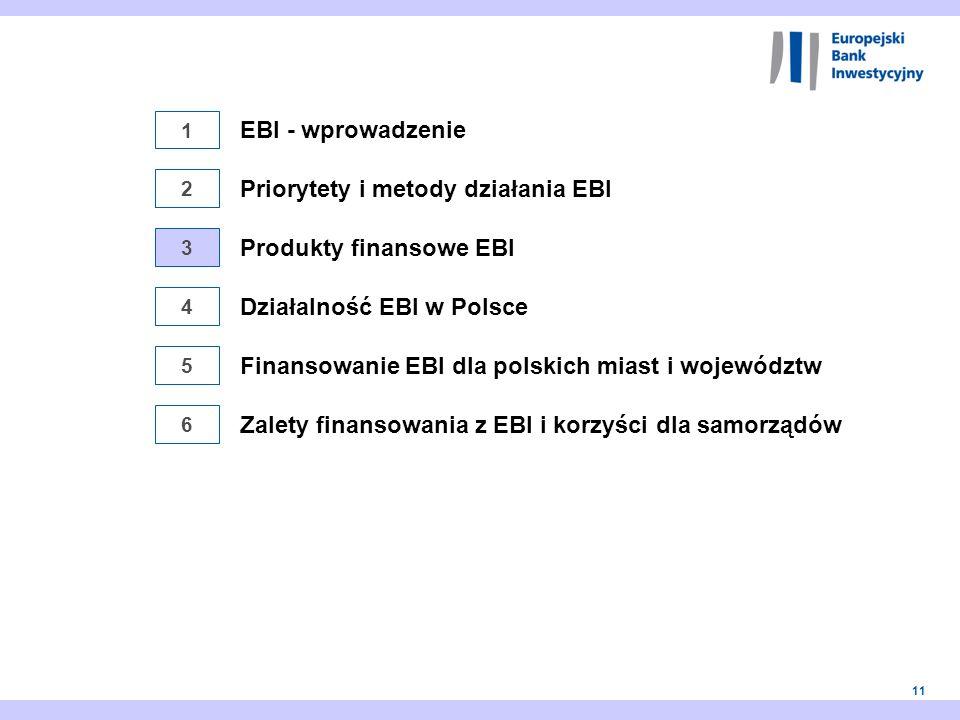 11 1 2 3 4 5 EBI - wprowadzenie Finansowanie EBI dla polskich miast i województw Priorytety i metody działania EBI Działalność EBI w Polsce Produkty f