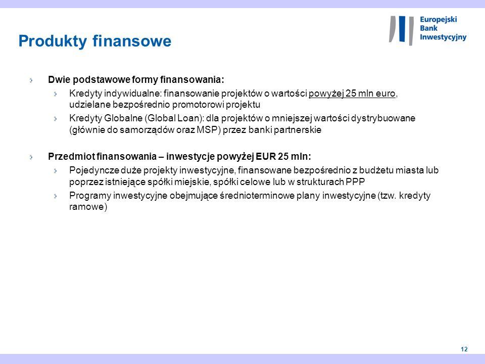 12 Dwie podstawowe formy finansowania: Kredyty indywidualne: finansowanie projektów o wartości powyżej 25 mln euro, udzielane bezpośrednio promotorowi