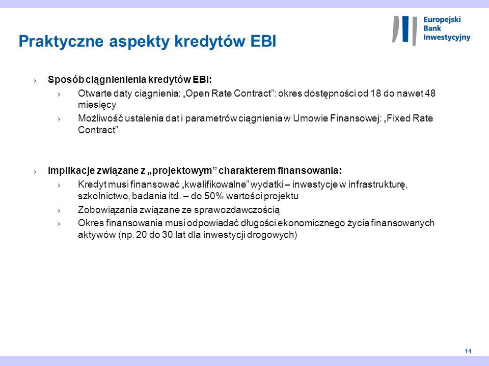 14 Sposób ciągnienienia kredytów EBI: Otwarte daty ciągnienia: Open Rate Contract: okres dostępności od 18 do nawet 48 miesięcy Możliwość ustalenia da