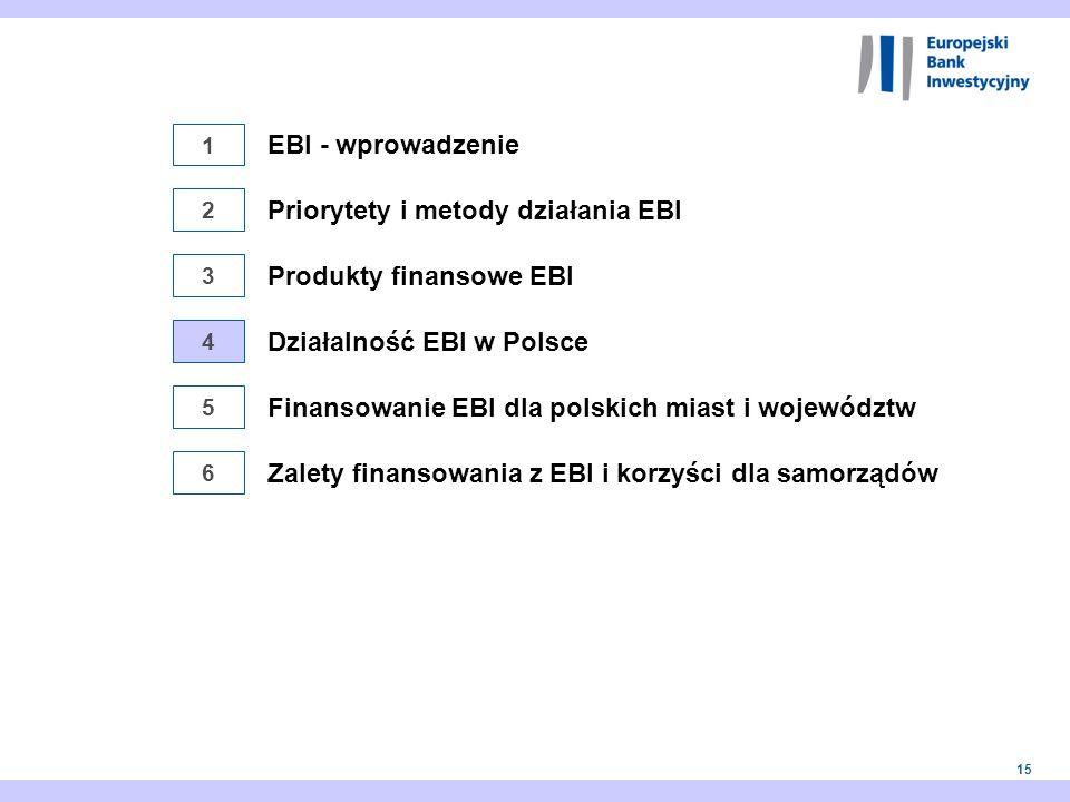 15 1 2 3 4 5 EBI - wprowadzenie Finansowanie EBI dla polskich miast i województw Priorytety i metody działania EBI Działalność EBI w Polsce Produkty f
