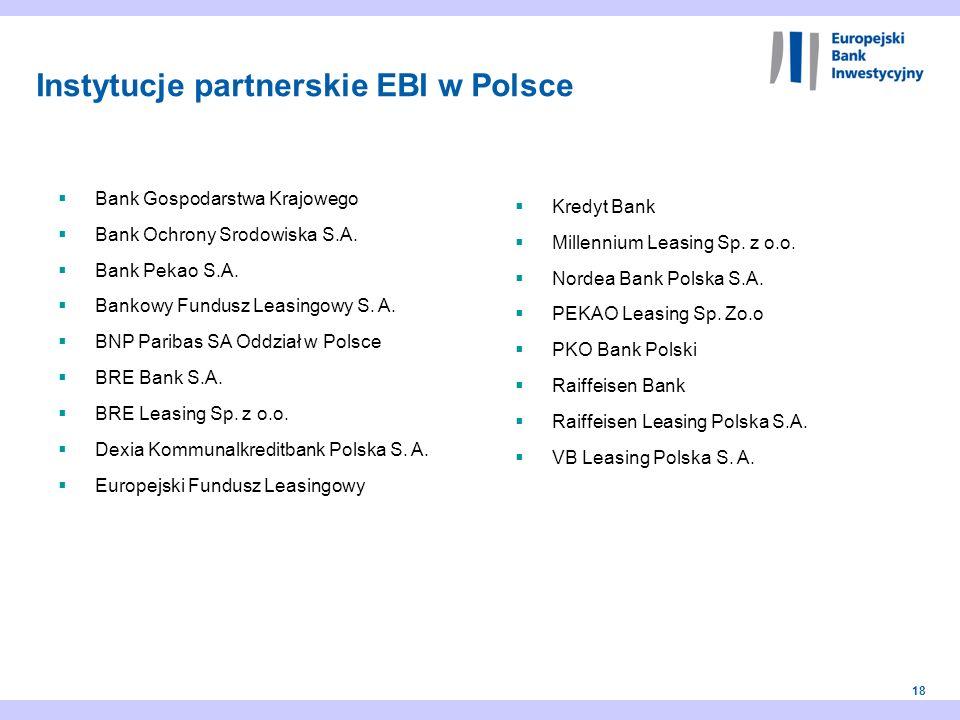 18 Bank Gospodarstwa Krajowego Bank Ochrony Srodowiska S.A. Bank Pekao S.A. Bankowy Fundusz Leasingowy S. A. BNP Paribas SA Oddział w Polsce BRE Bank