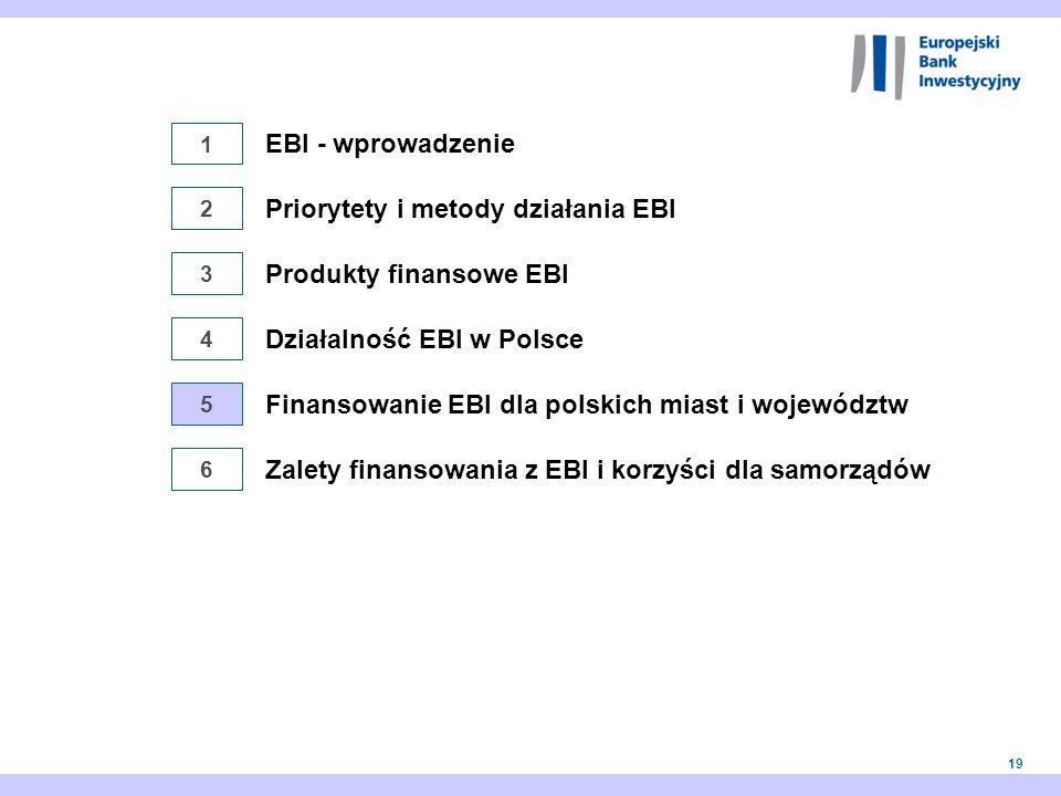 19 1 2 3 4 5 EBI - wprowadzenie Finansowanie EBI dla polskich miast i województw Priorytety i metody działania EBI Działalność EBI w Polsce Produkty f