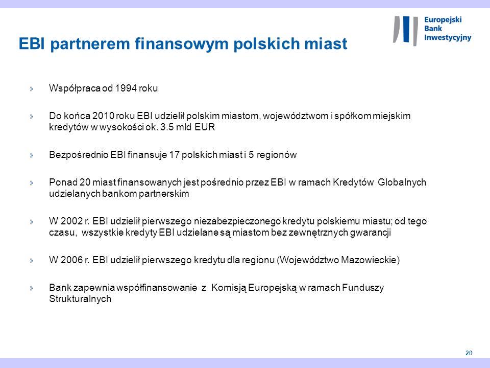 20 Współpraca od 1994 roku Do końca 2010 roku EBI udzielił polskim miastom, województwom i spółkom miejskim kredytów w wysokości ok. 3.5 mld EUR Bezpo