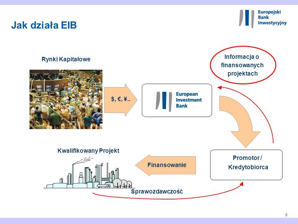 6 1 2 3 4 5 EBI - wprowadzenie Finansowanie EBI dla polskich miast i województw Priorytety i metody działania EBI Działalność EBI w Polsce Produkty finansowe EBI 6 Zalety finansowania z EBI i korzyści dla samorządów