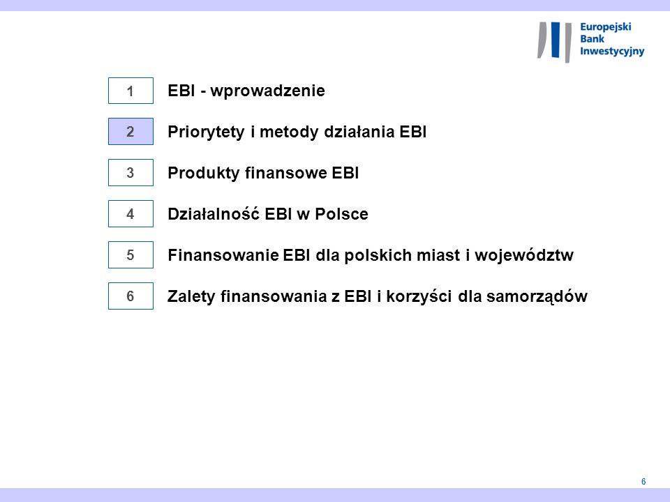 6 1 2 3 4 5 EBI - wprowadzenie Finansowanie EBI dla polskich miast i województw Priorytety i metody działania EBI Działalność EBI w Polsce Produkty fi
