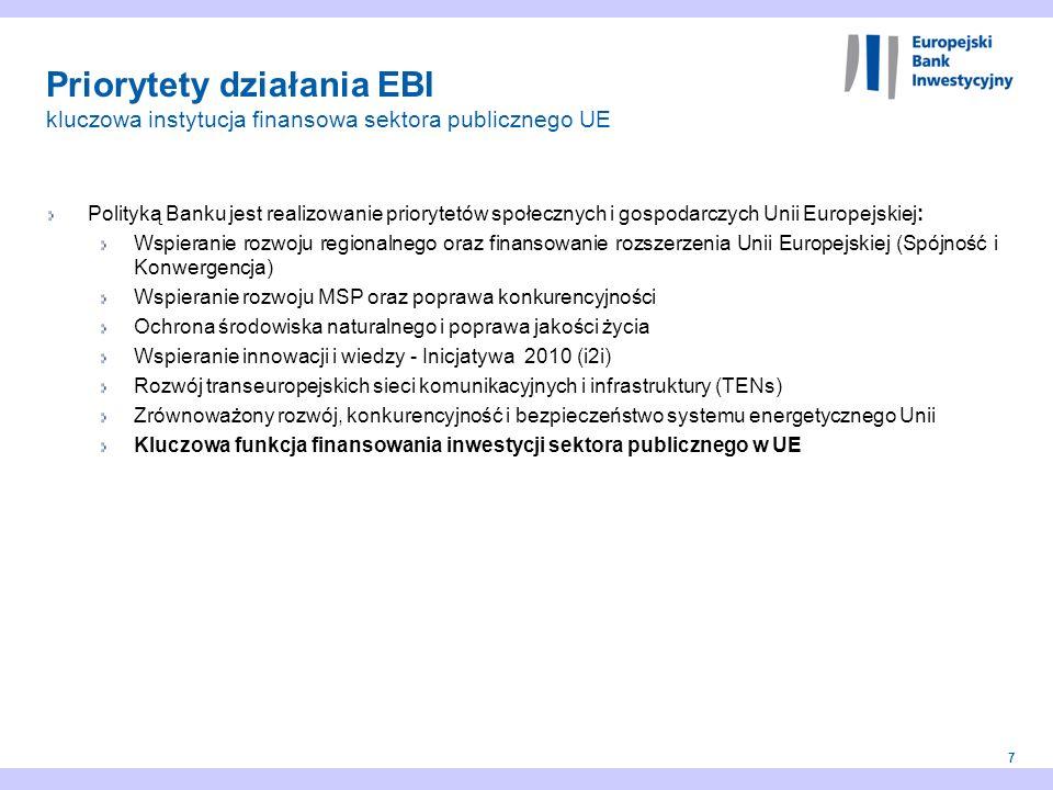 7 Polityką Banku jest realizowanie priorytetów społecznych i gospodarczych Unii Europejskiej: Wspieranie rozwoju regionalnego oraz finansowanie rozsze