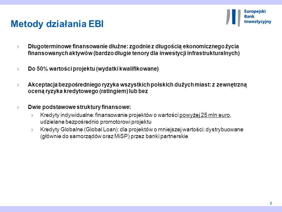 9 Przedmiot finansowania – inwestycje powyżej EUR 25 mln: Pojedyncze duże projekty inwestycyjne, finansowane bezpośrednio przez budżet promotora poprzez spółki celowe lub w strukturach PPP Programy inwestycyjne obejmujące średnioterminowe plany inwestycyjne (Kredyty Ramowe) Forma finansowania: Bilateralny kredyt inwestycyjny, do 50% wartości inwestycji Terminy od 5 do ponad 30 lat Zabezpieczenie oparte na zewnętrznym ratingu lub wskaźnikach finansowych + standardowe klauzule zabezpieczające Współfinansowanie i prefinansowanie projektów wspieranych przez granty UE Zasady finansowania inwestycji