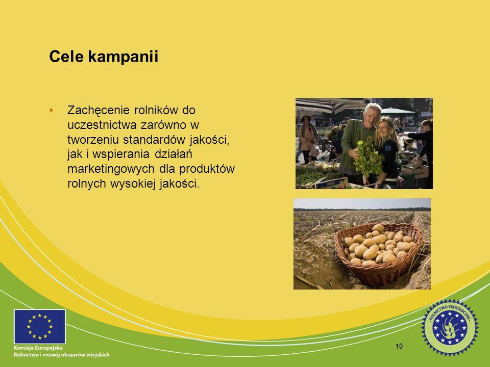 10 Cele kampanii Zachęcenie rolników do uczestnictwa zarówno w tworzeniu standardów jakości, jak i wspierania działań marketingowych dla produktów rol