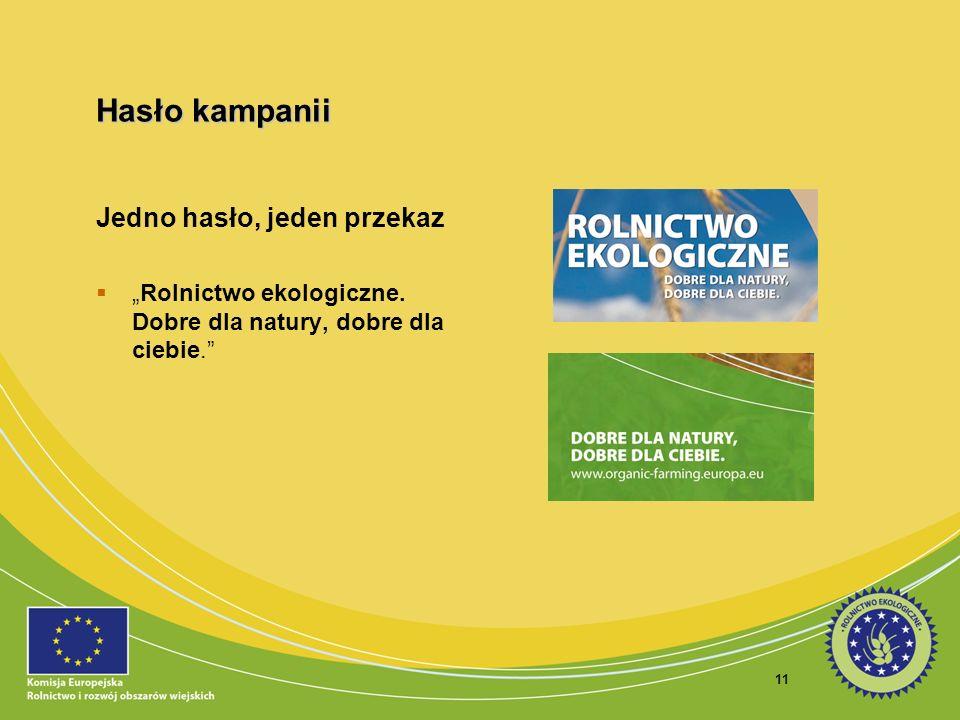11 Hasło kampanii Jedno hasło, jeden przekaz Rolnictwo ekologiczne. Dobre dla natury, dobre dla ciebie.