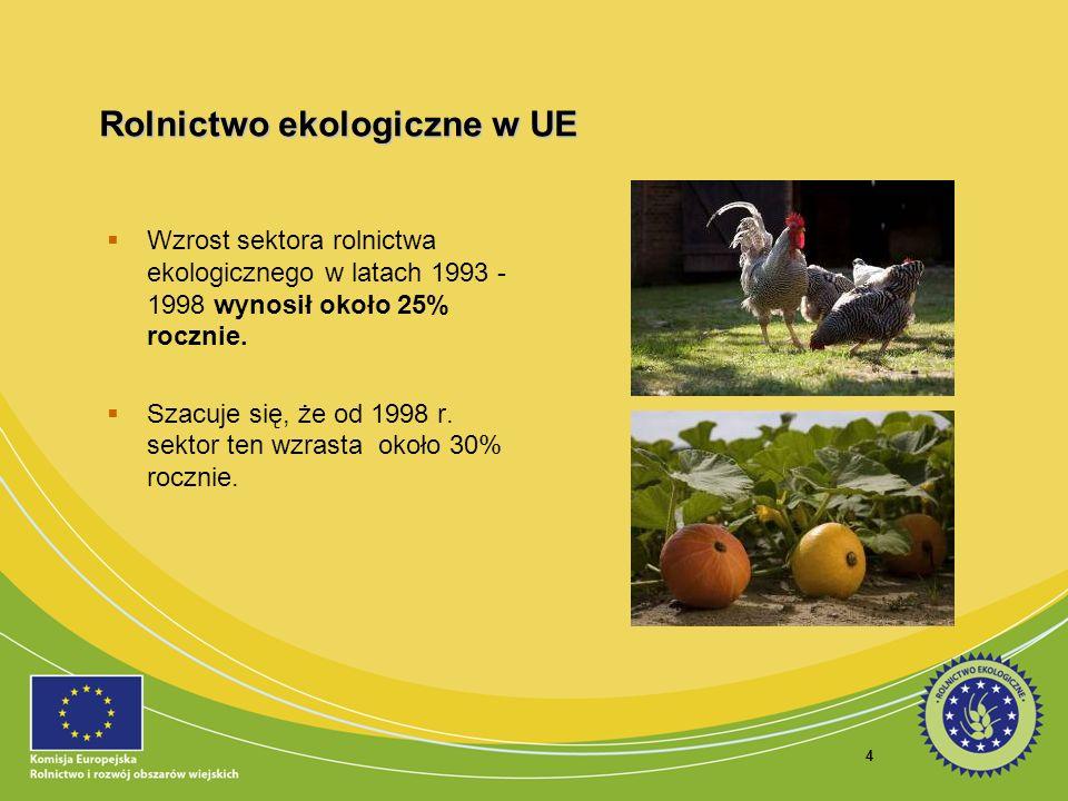 4 Wzrost sektora rolnictwa ekologicznego w latach 1993 - 1998 wynosił około 25% rocznie. Szacuje się, że od 1998 r. sektor ten wzrasta około 30% roczn
