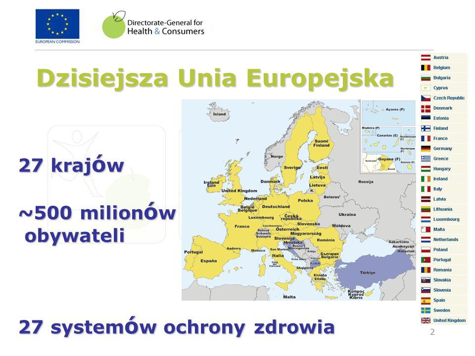 3 Strategia dla Europy: wyzwania Powiększanie EU Zwiększające się różnice zdrowotne Starzejące się społeczeństwo Zmiany klimatu, zagrożenie pandemiami i bioterroryzmem Choroby związane z trybem życia Migracje& Transgraniczna opieka zdrowotna Nowe technologie i innowacyjność Globalizacja Bezpieczeństwo Obywatele pragnący większej kontroli Biała księga żywienia Komunikat w sprawie alkoholu Strategia kontroli palenia tytoniu Informacja zdrowotna i Portal zdrowotny ECDC Współpraca z WHO Prawa pacjenta w transgranicznej opiece medycznej Inwestycje zdrowotne poprzez fundusze strukturalne Forum farmaceutyczne Finansowanie projektów Działania międzysektorowe Przeszczepianie narządów, krew, tkanki i komórki Farmaceutyki Urządzenia medyczne Bezpieczeństwo żywności