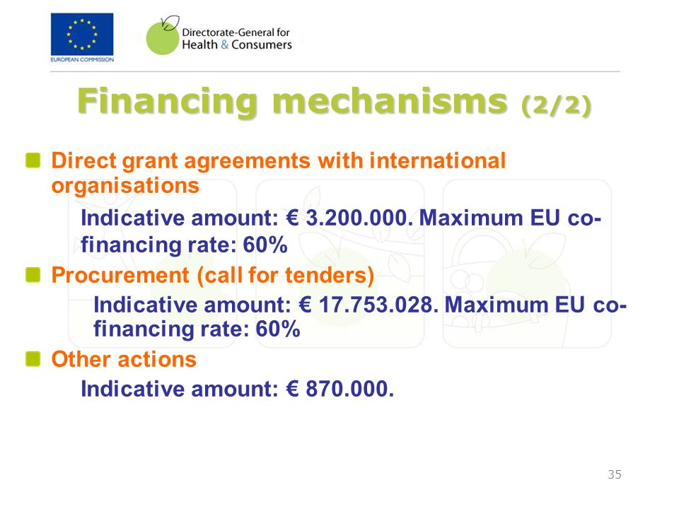 35 Financing mechanisms (2/2) Direct grant agreements with international organisations Indicative amount: 3.200.000. Maximum EU co- financing rate: 60
