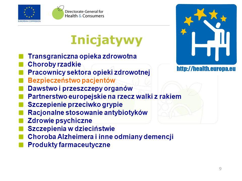 9 Inicjatywy Transgraniczna opieka zdrowotna Choroby rzadkie Pracownicy sektora opieki zdrowotnej Bezpieczeństwo pacjentów Dawstwo i przeszczepy organ