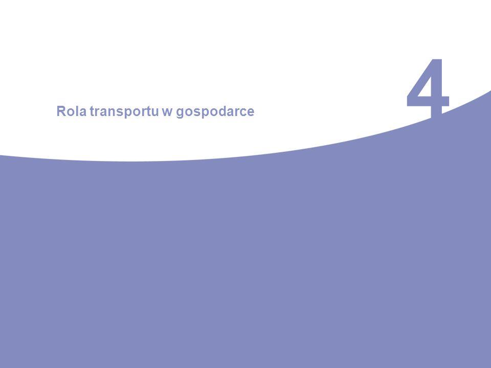 4 Rola transportu w gospodarce