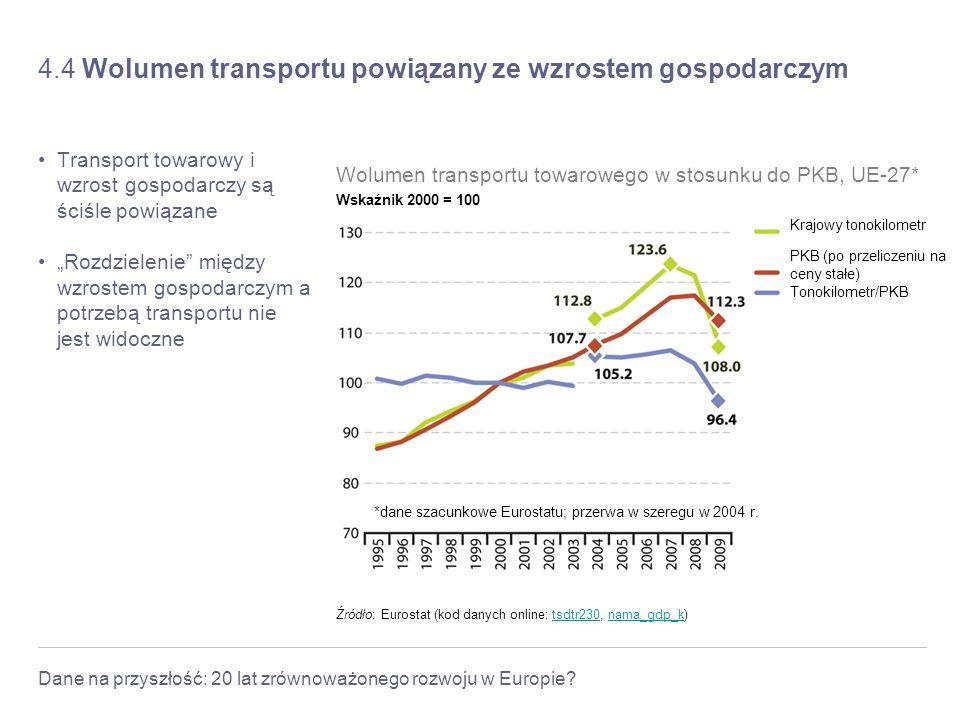 Dane na przyszłość: 20 lat zrównoważonego rozwoju w Europie? 4.4 Wolumen transportu powiązany ze wzrostem gospodarczym Transport towarowy i wzrost gos