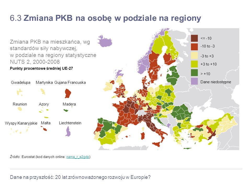 Dane na przyszłość: 20 lat zrównoważonego rozwoju w Europie? 6.3 Zmiana PKB na osobę w podziale na regiony Źródło: Eurostat (kod danych online: nama_r