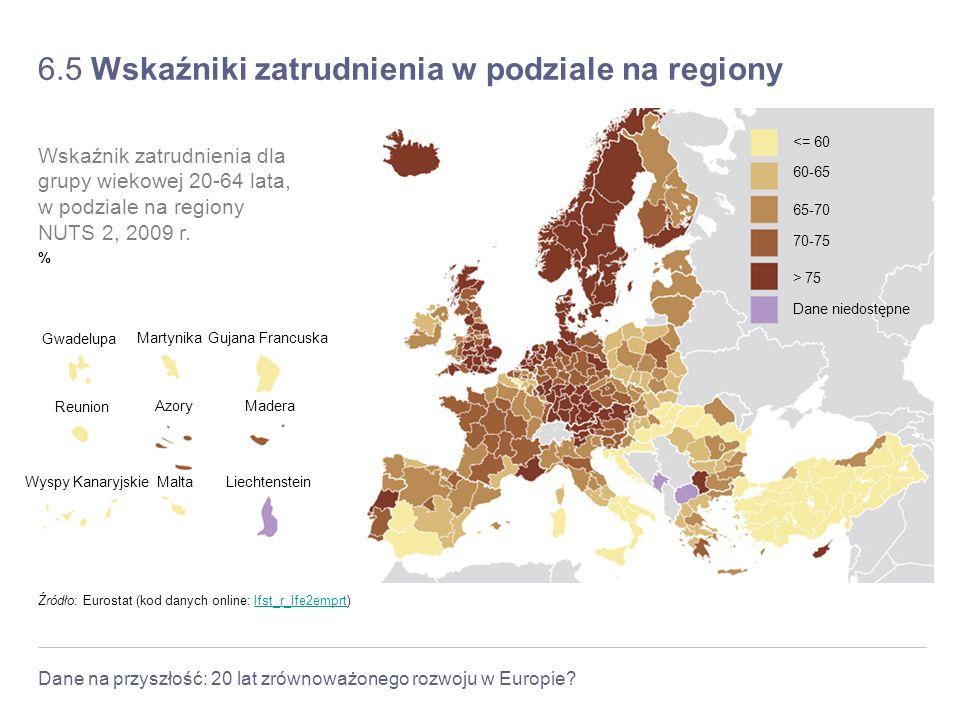 Dane na przyszłość: 20 lat zrównoważonego rozwoju w Europie? 6.5 Wskaźniki zatrudnienia w podziale na regiony Źródło: Eurostat (kod danych online: lfs