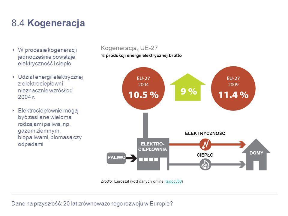 Dane na przyszłość: 20 lat zrównoważonego rozwoju w Europie? 8.4 Kogeneracja W procesie kogeneracji jednocześnie powstaje elektryczność i ciepło Udzia