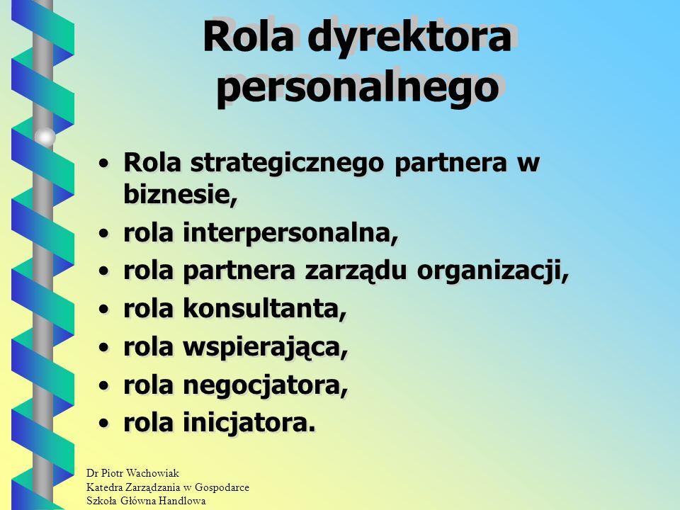 Dr Piotr Wachowiak Katedra Zarządzania w Gospodarce Szkoła Główna Handlowa Rola dyrektora personalnego Rola strategicznego partnera w biznesie, rola interpersonalna, rola partnera zarządu organizacji, rola konsultanta, rola wspierająca, rola negocjatora, rola inicjatora.