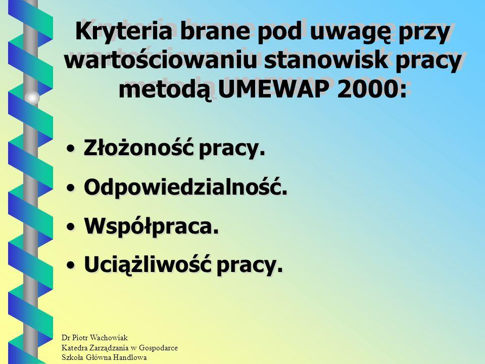 Dr Piotr Wachowiak Katedra Zarządzania w Gospodarce Szkoła Główna Handlowa Kryteria brane pod uwagę przy wartościowaniu stanowisk pracy metodą UMEWAP 2000: Złożoność pracy.