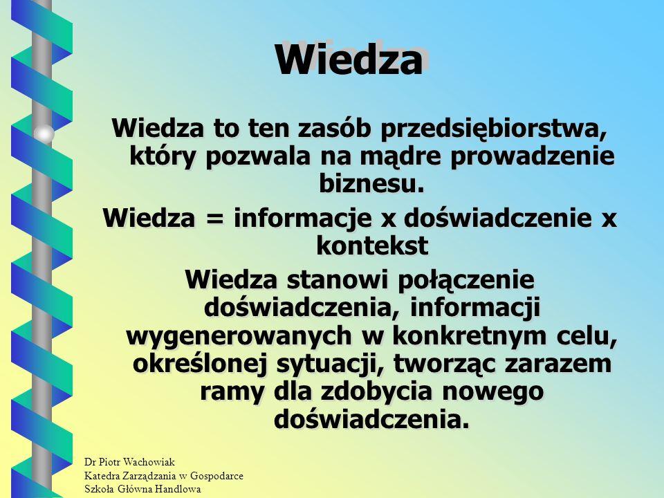 Dr Piotr Wachowiak Katedra Zarządzania w Gospodarce Szkoła Główna Handlowa Wiedza Wiedza to ten zasób przedsiębiorstwa, który pozwala na mądre prowadzenie biznesu.