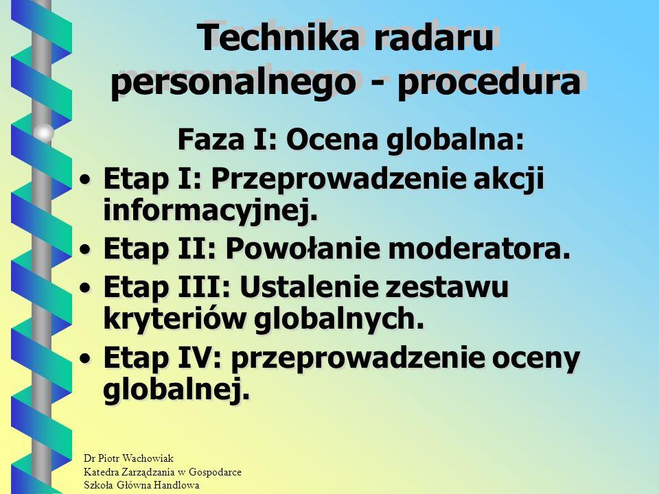 Dr Piotr Wachowiak Katedra Zarządzania w Gospodarce Szkoła Główna Handlowa Technika radaru personalnego - procedura Faza I: Ocena globalna: Etap I: Przeprowadzenie akcji informacyjnej.