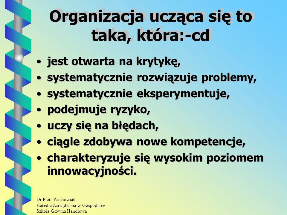 Dr Piotr Wachowiak Katedra Zarządzania w Gospodarce Szkoła Główna Handlowa Organizacja ucząca się to taka, która:-cd jest otwarta na krytykę, systematycznie rozwiązuje problemy, systematycznie eksperymentuje, podejmuje ryzyko, uczy się na błędach, ciągle zdobywa nowe kompetencje, charakteryzuje się wysokim poziomem innowacyjności.