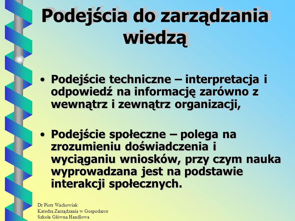 Dr Piotr Wachowiak Katedra Zarządzania w Gospodarce Szkoła Główna Handlowa Podejścia do zarządzania wiedzą Podejście techniczne – interpretacja i odpowiedź na informację zarówno z wewnątrz i zewnątrz organizacji, Podejście społeczne – polega na zrozumieniu doświadczenia i wyciąganiu wniosków, przy czym nauka wyprowadzana jest na podstawie interakcji społecznych.