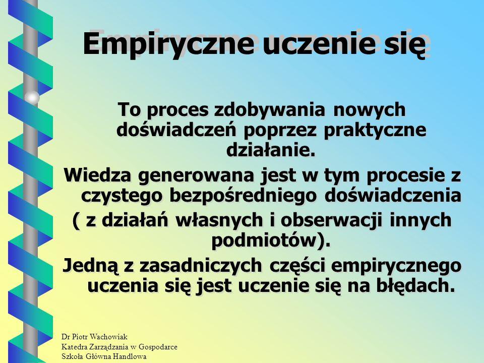 Dr Piotr Wachowiak Katedra Zarządzania w Gospodarce Szkoła Główna Handlowa Empiryczne uczenie się To proces zdobywania nowych doświadczeń poprzez praktyczne działanie.