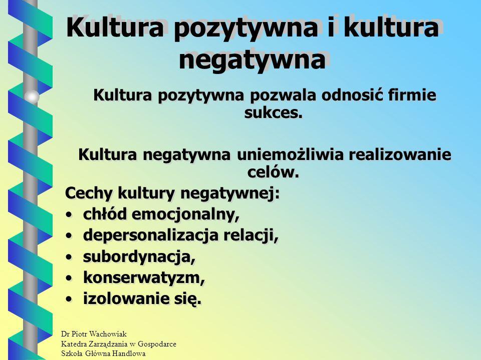 Dr Piotr Wachowiak Katedra Zarządzania w Gospodarce Szkoła Główna Handlowa Kultura pozytywna i kultura negatywna Kultura pozytywna pozwala odnosić firmie sukces.