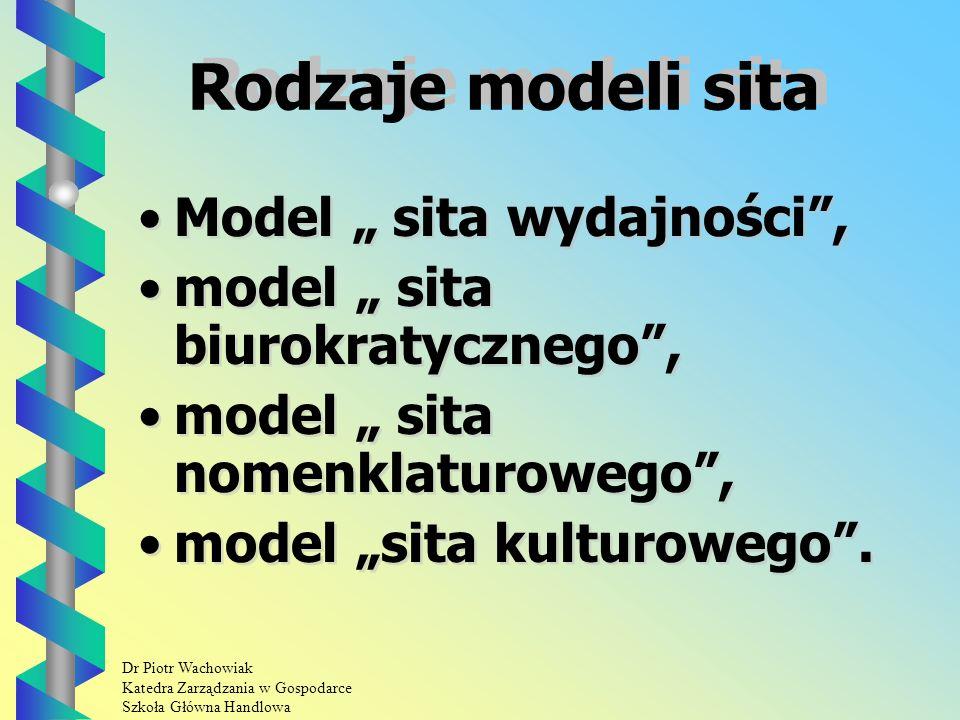 Dr Piotr Wachowiak Katedra Zarządzania w Gospodarce Szkoła Główna Handlowa Rodzaje modeli sita Model sita wydajności, model sita biurokratycznego, model sita nomenklaturowego, model sita kulturowego.