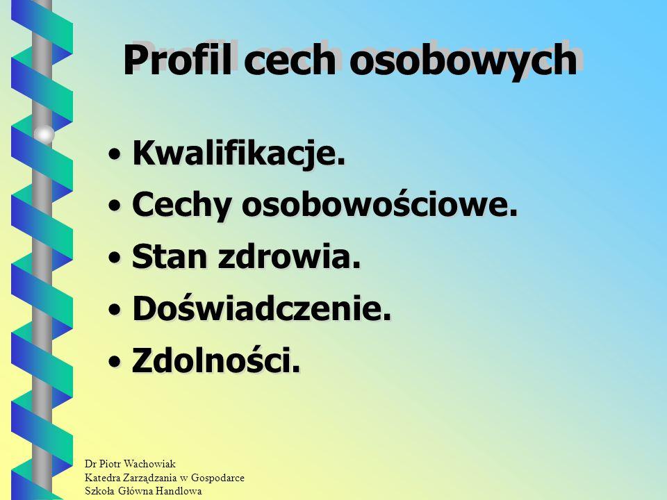 Dr Piotr Wachowiak Katedra Zarządzania w Gospodarce Szkoła Główna Handlowa Profil cech osobowych Kwalifikacje.