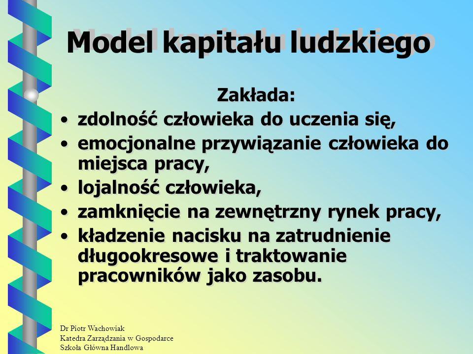 Dr Piotr Wachowiak Katedra Zarządzania w Gospodarce Szkoła Główna Handlowa Strategia a zasady polityki personalnej - cd.