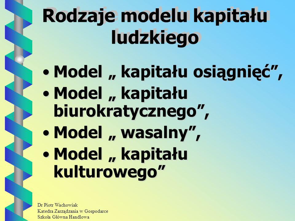 Dr Piotr Wachowiak Katedra Zarządzania w Gospodarce Szkoła Główna Handlowa Realizacja szkoleń –cd.