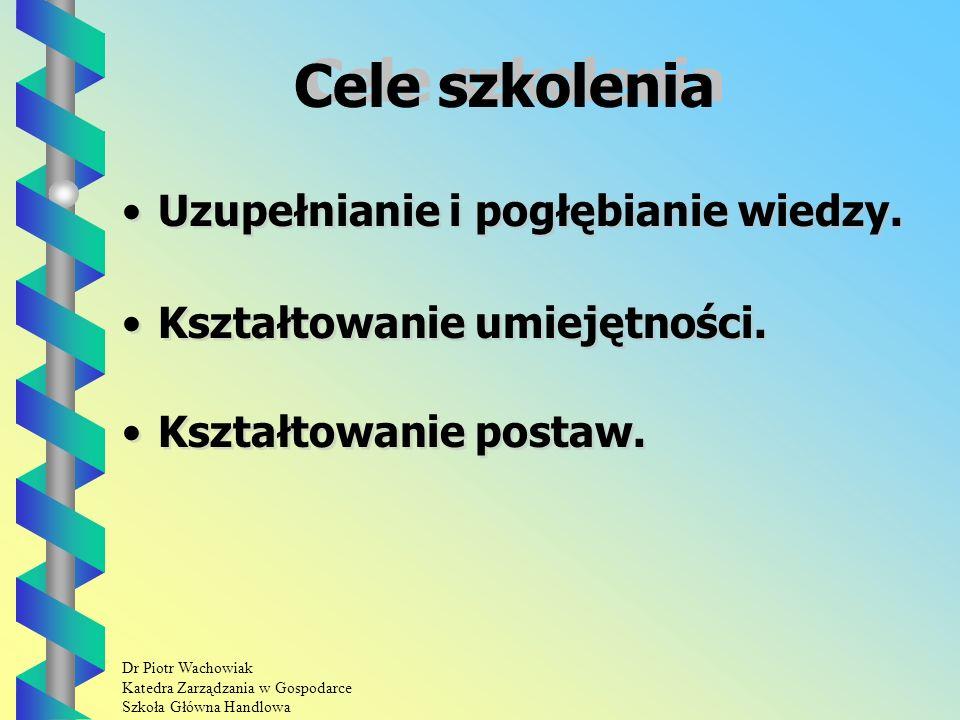Dr Piotr Wachowiak Katedra Zarządzania w Gospodarce Szkoła Główna Handlowa Cele szkolenia Uzupełnianie i pogłębianie wiedzy.