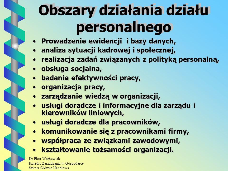 Dr Piotr Wachowiak Katedra Zarządzania w Gospodarce Szkoła Główna Handlowa Etapy procesu planowania Analiza posiadanego potencjału kadrowego.