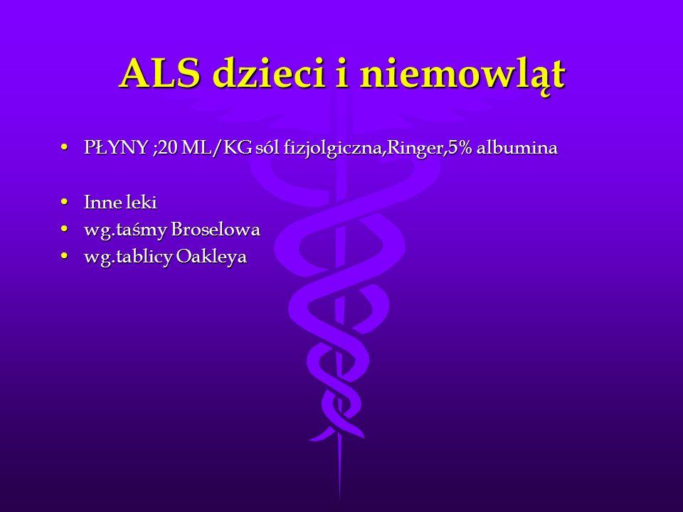 ALS dzieci i niemowląt PŁYNY ;20 ML/KG sól fizjolgiczna,Ringer,5% albuminaPŁYNY ;20 ML/KG sól fizjolgiczna,Ringer,5% albumina Inne lekiInne leki wg.ta