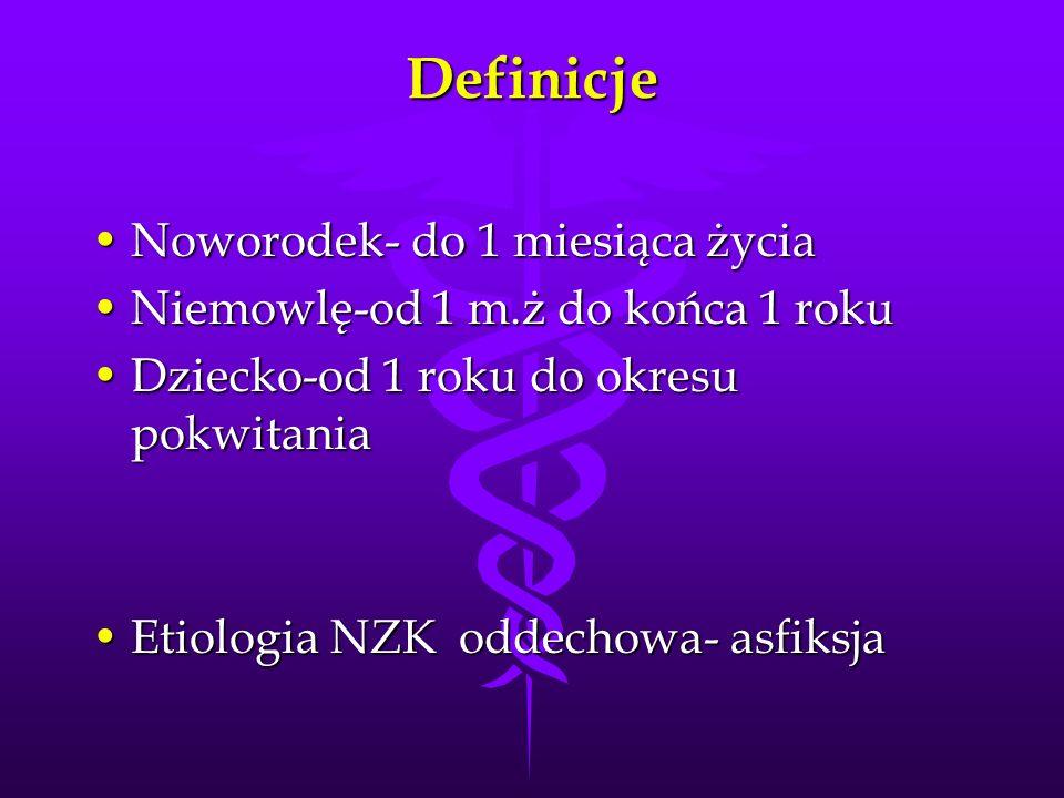 Definicje Noworodek- do 1 miesiąca życiaNoworodek- do 1 miesiąca życia Niemowlę-od 1 m.ż do końca 1 rokuNiemowlę-od 1 m.ż do końca 1 roku Dziecko-od 1